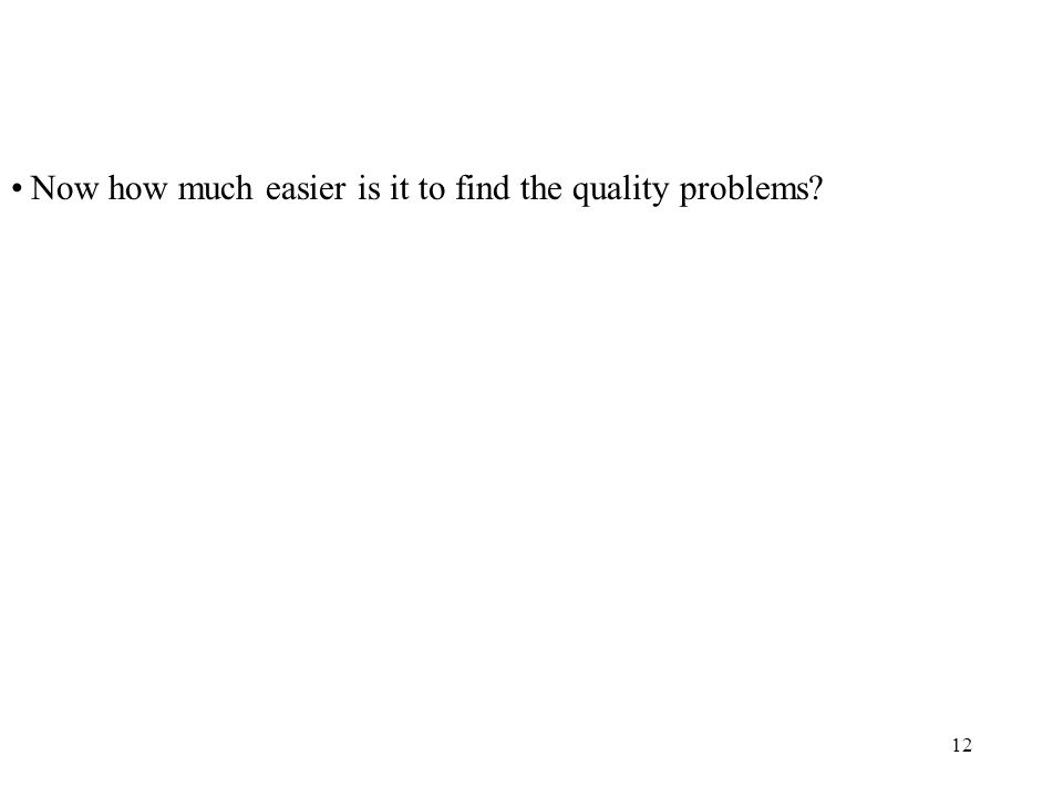 Now how much easier is it to find the quality problems
