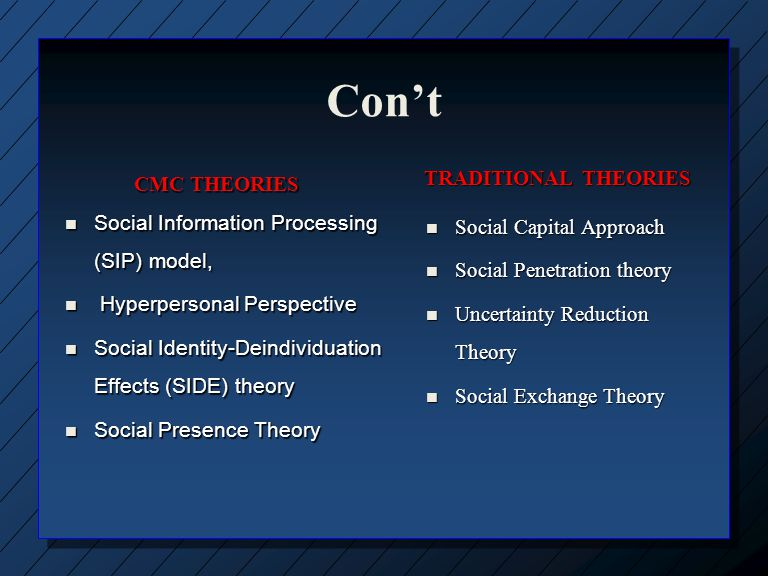 Con't TRADITIONAL THEORIES CMC THEORIES