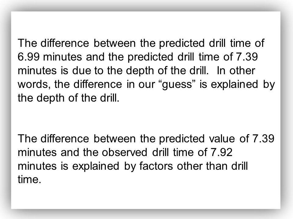 The difference between the predicted drill time of 6