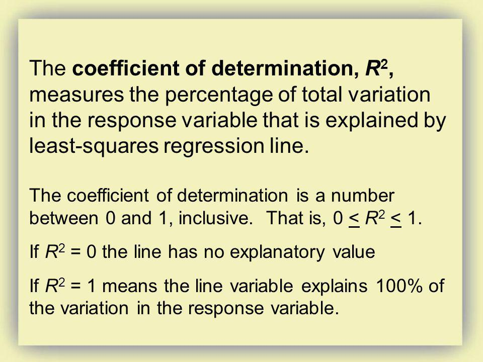 The coefficient of determination, R2, measures the percentage of total variation in the response variable that is explained by least-squares regression line.