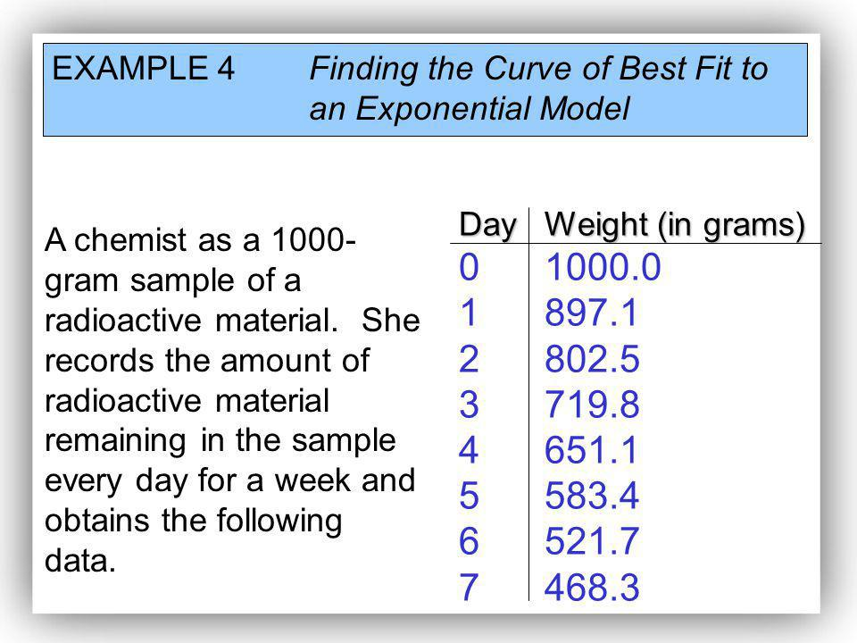 EXAMPLE 4 Finding the Curve of Best Fit to an Exponential Model
