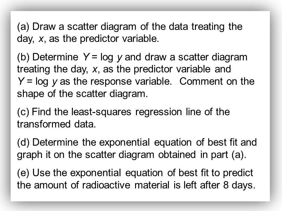 (a) Draw a scatter diagram of the data treating the day, x, as the predictor variable.
