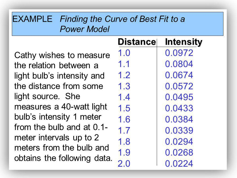 EXAMPLE Finding the Curve of Best Fit to a Power Model