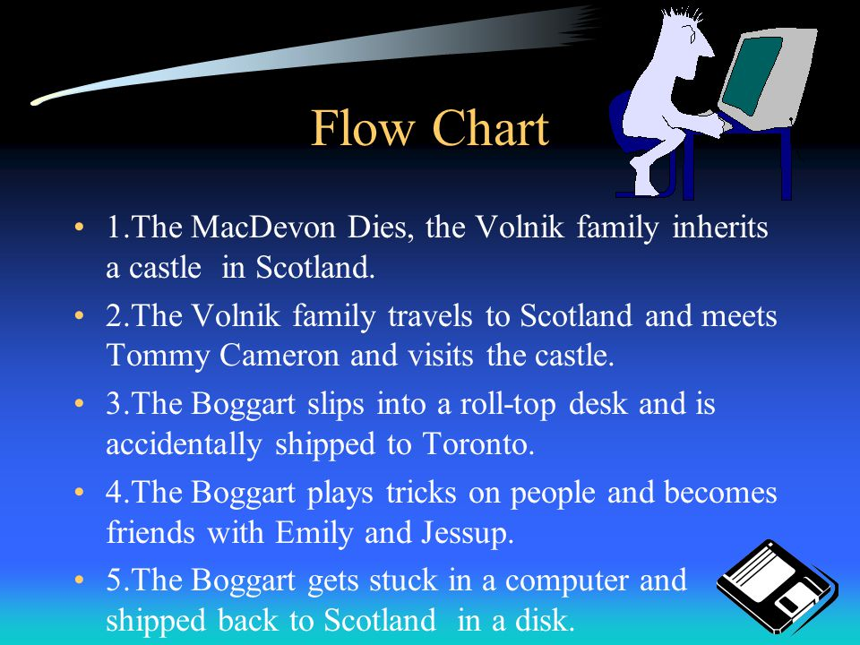 Flow Chart 1.The MacDevon Dies, the Volnik family inherits a castle in Scotland.