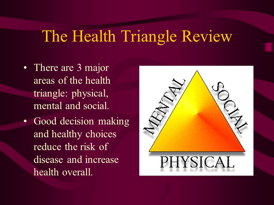 The Health Triangle Review