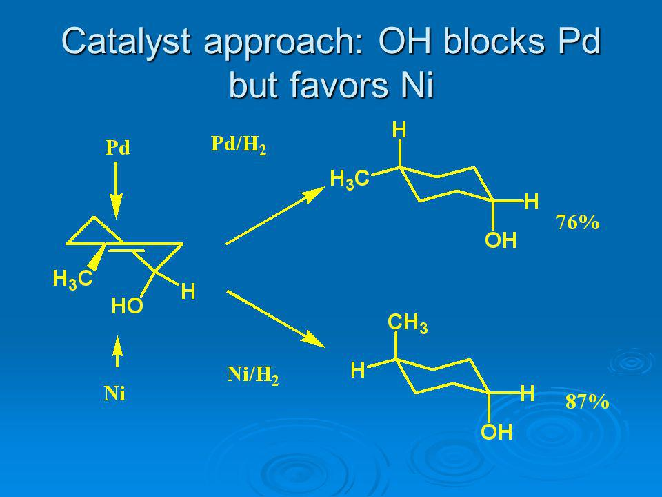Catalyst approach: OH blocks Pd but favors Ni