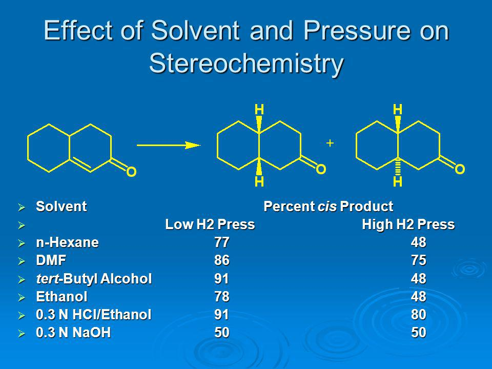 Effect of Solvent and Pressure on Stereochemistry