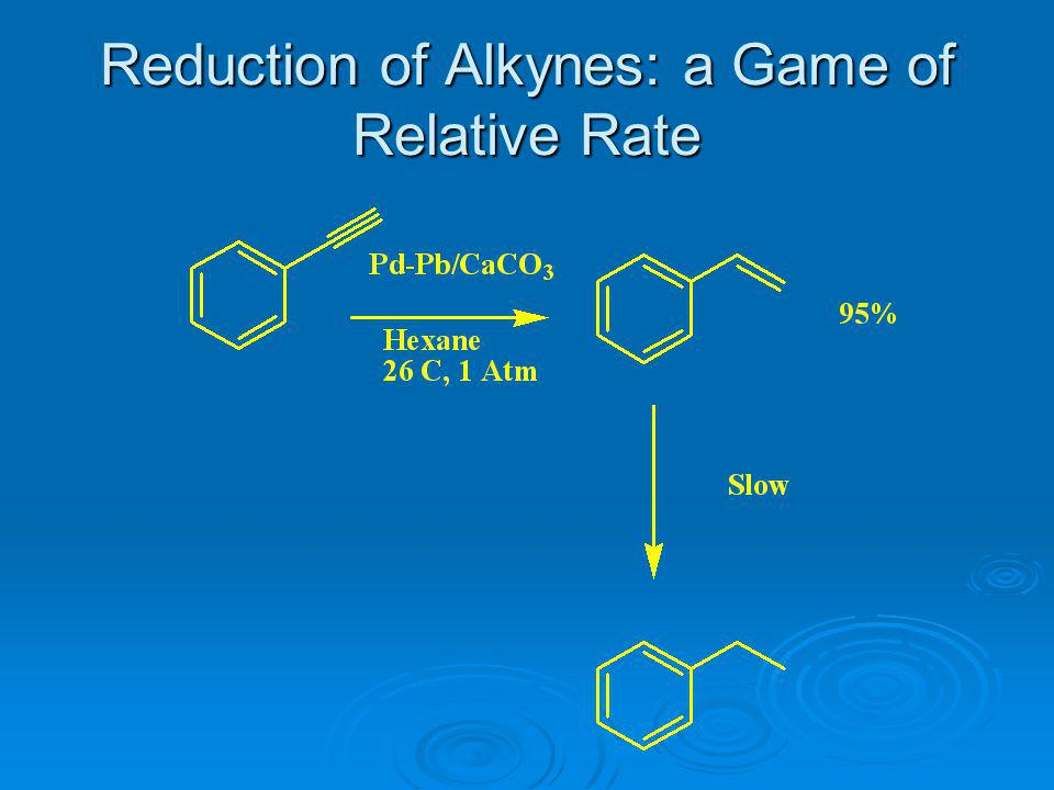 Reduction of Alkynes: a Game of Relative Rate
