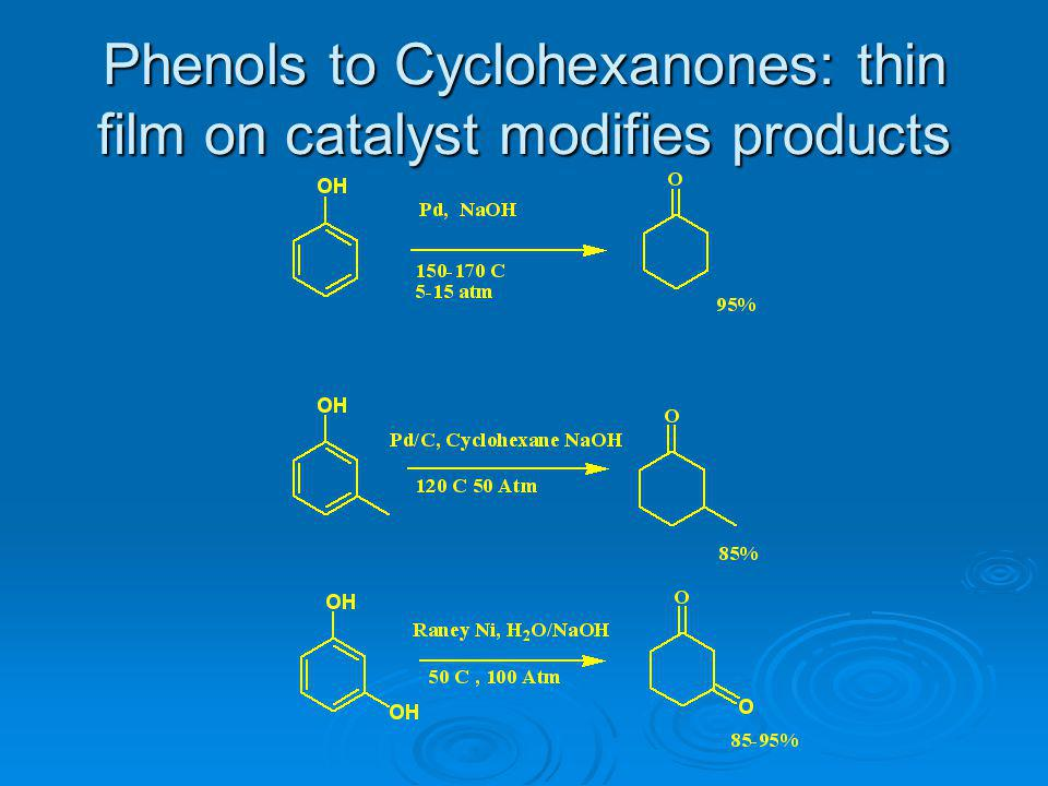Phenols to Cyclohexanones: thin film on catalyst modifies products