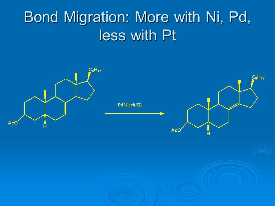 Bond Migration: More with Ni, Pd, less with Pt