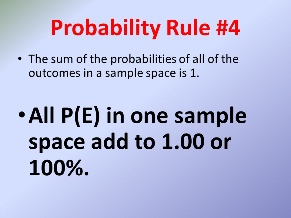 All P(E) in one sample space add to 1.00 or 100%.