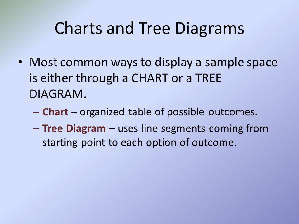 Charts and Tree Diagrams