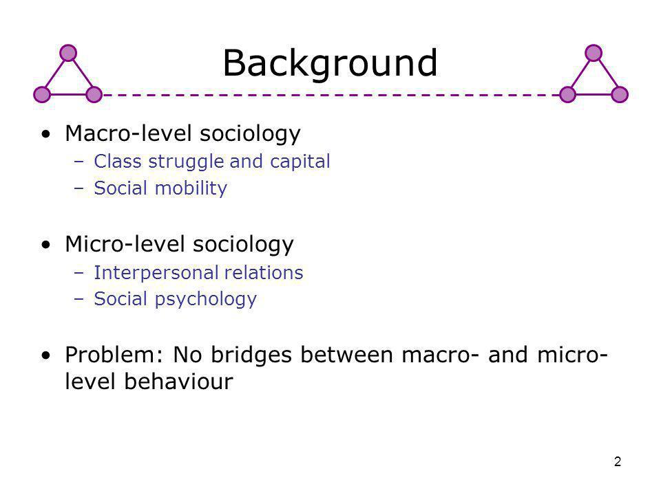 Background Macro-level sociology Micro-level sociology