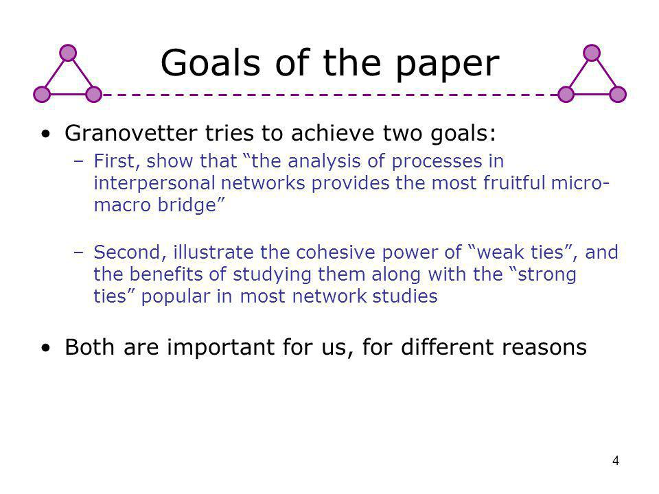 Goals of the paper Granovetter tries to achieve two goals: