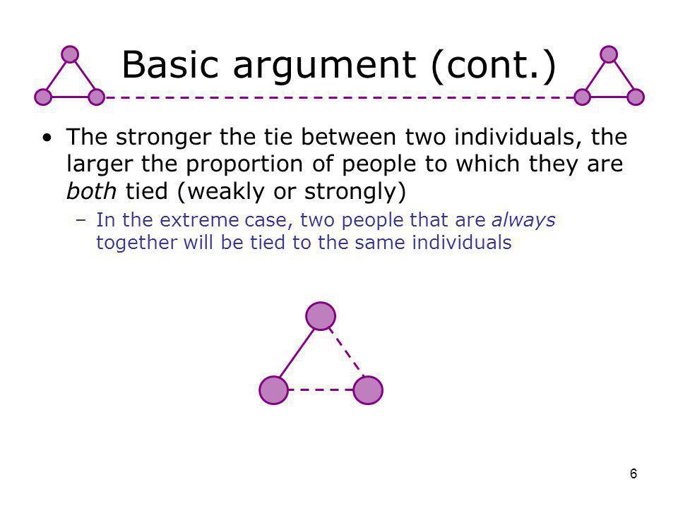 Basic argument (cont.)