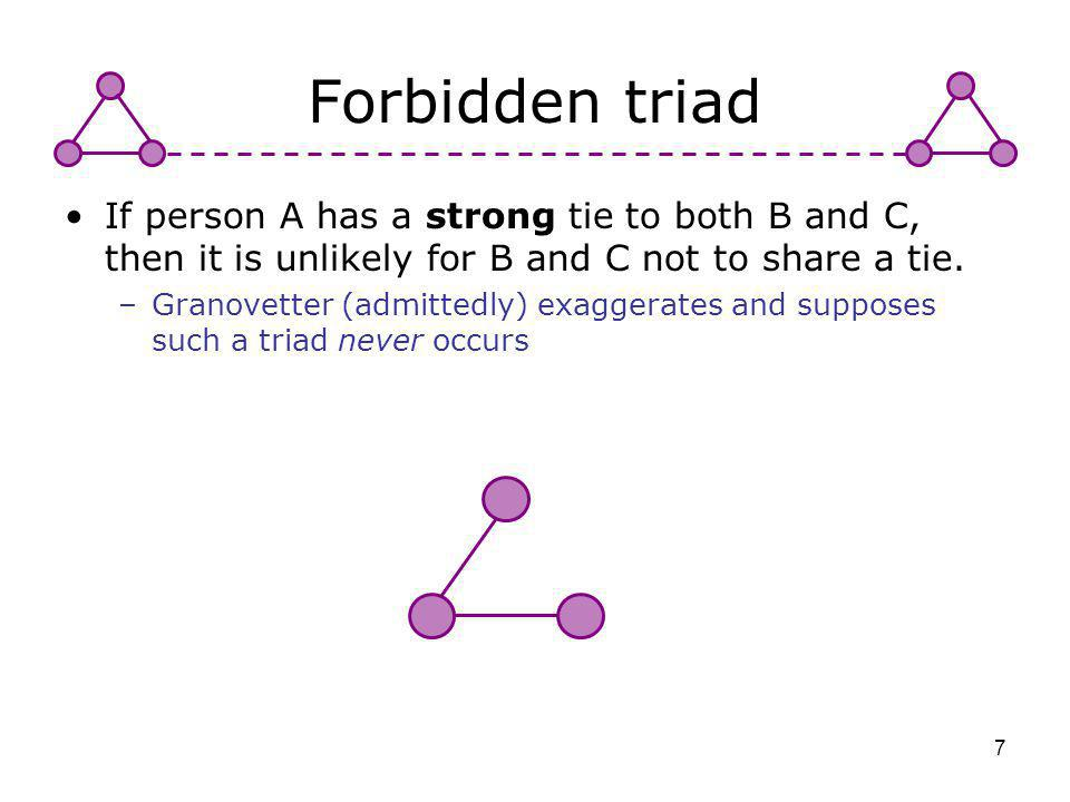 Forbidden triad If person A has a strong tie to both B and C, then it is unlikely for B and C not to share a tie.