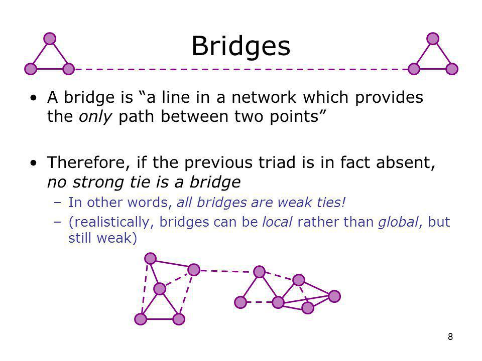 Bridges A bridge is a line in a network which provides the only path between two points