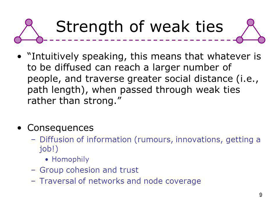 Strength of weak ties