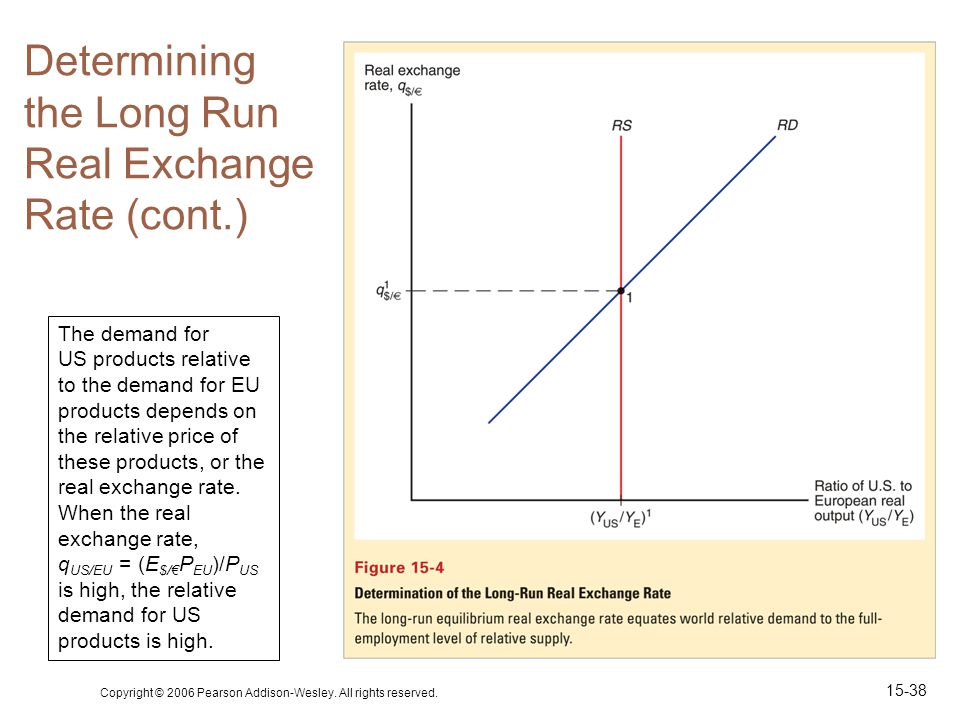 Determining the Long Run Real Exchange Rate (cont.)