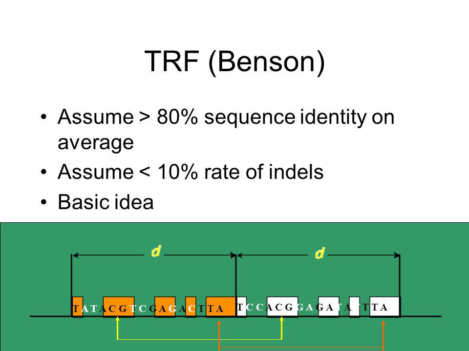 TRF (Benson) Assume > 80% sequence identity on average