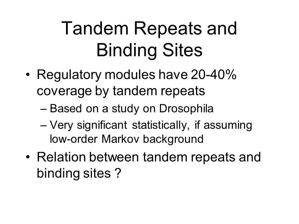 Tandem Repeats and Binding Sites