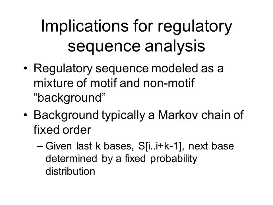 Implications for regulatory sequence analysis