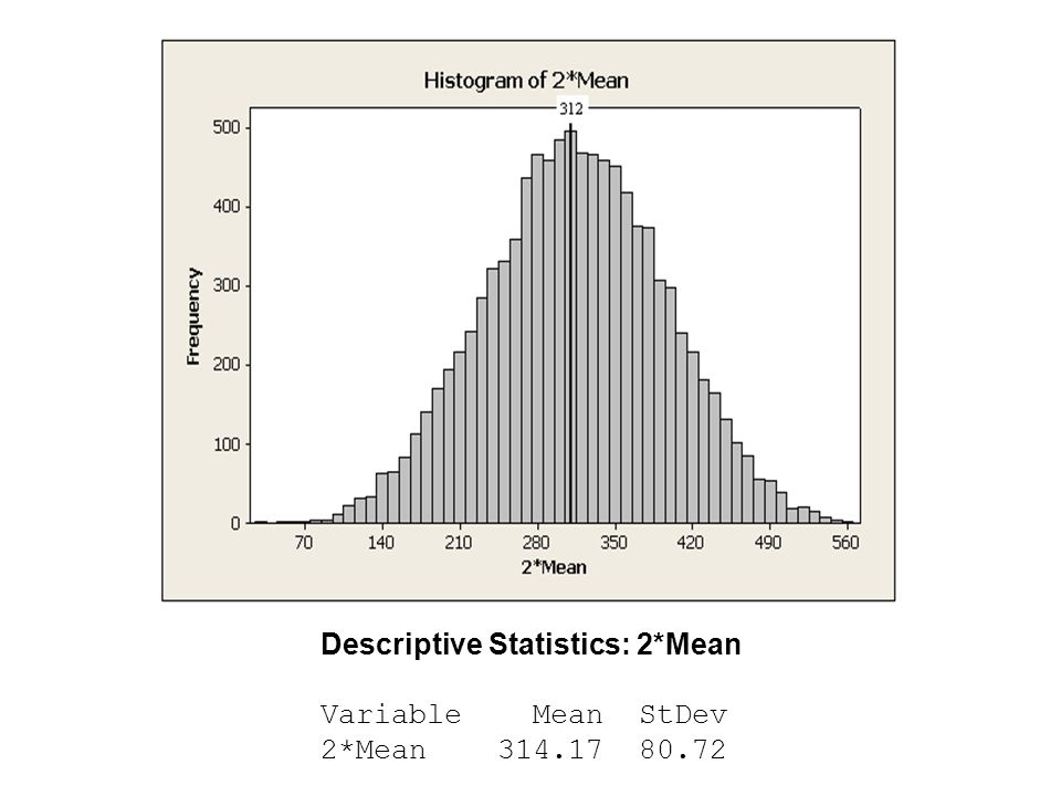 Descriptive Statistics: 2*Mean