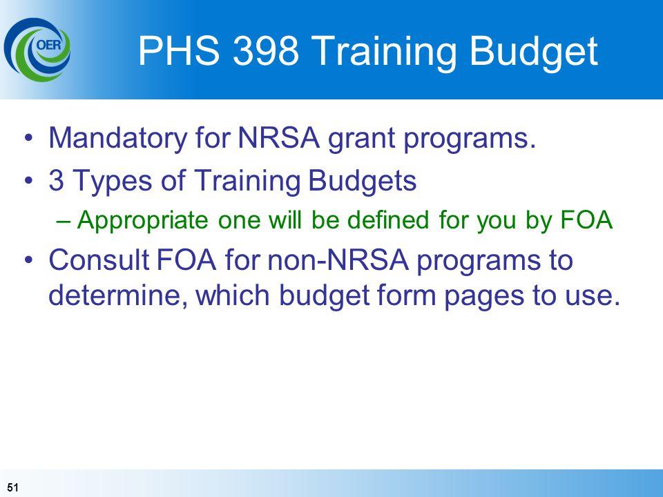 PHS 398 Training Budget Mandatory for NRSA grant programs.