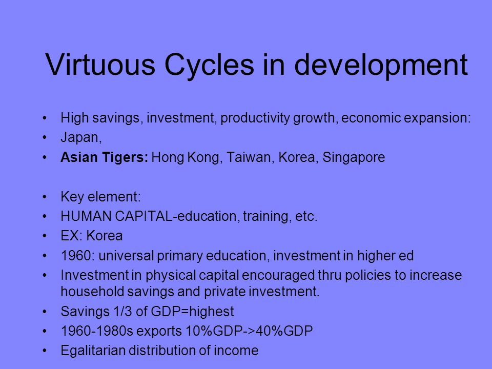 Virtuous Cycles in development