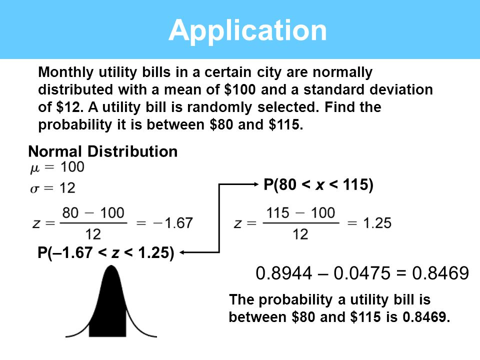 Application 0.8944 – 0.0475 = 0.8469 Normal Distribution