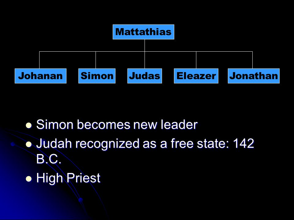 Simon becomes new leader Judah recognized as a free state: 142 B.C.
