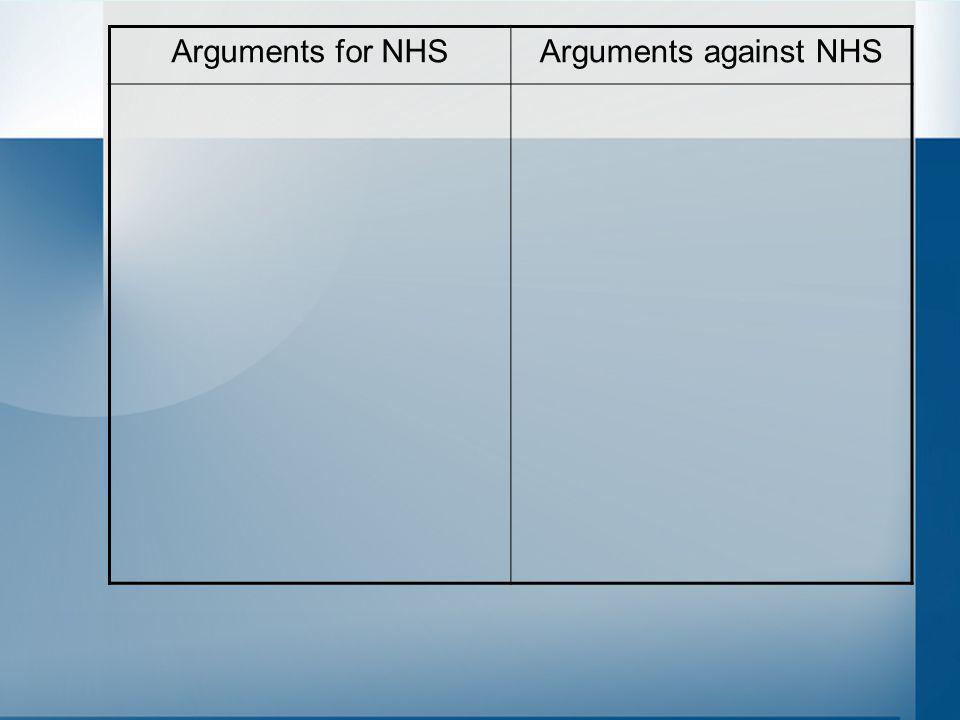 Arguments for NHS Arguments against NHS
