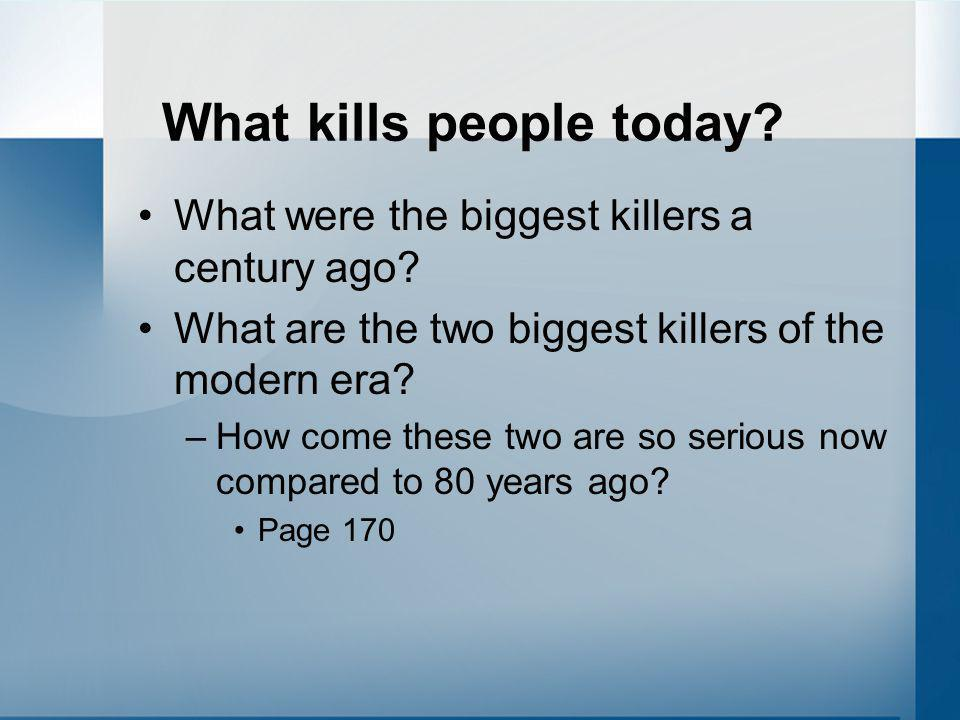 What kills people today