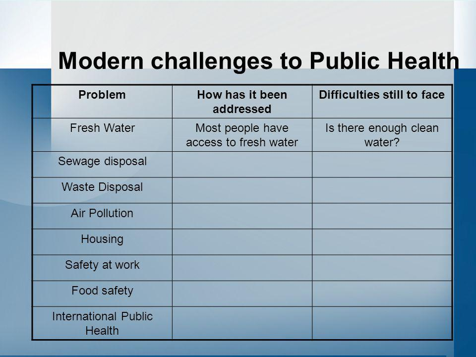 Modern challenges to Public Health