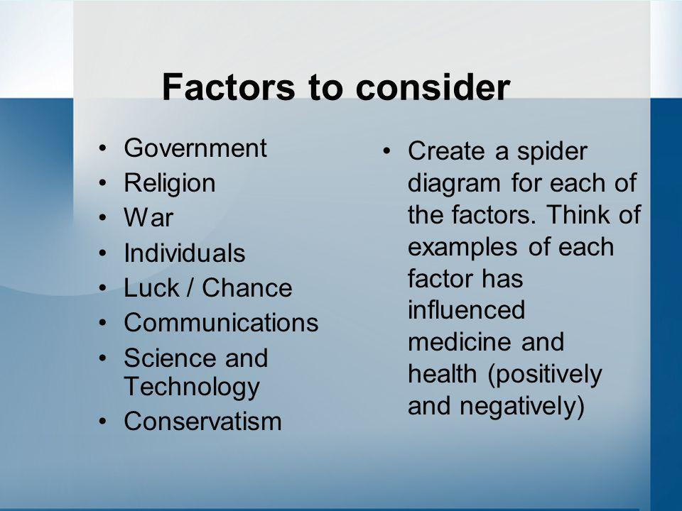 Factors to consider Government Religion War Individuals Luck / Chance