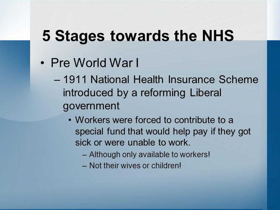 5 Stages towards the NHS Pre World War I