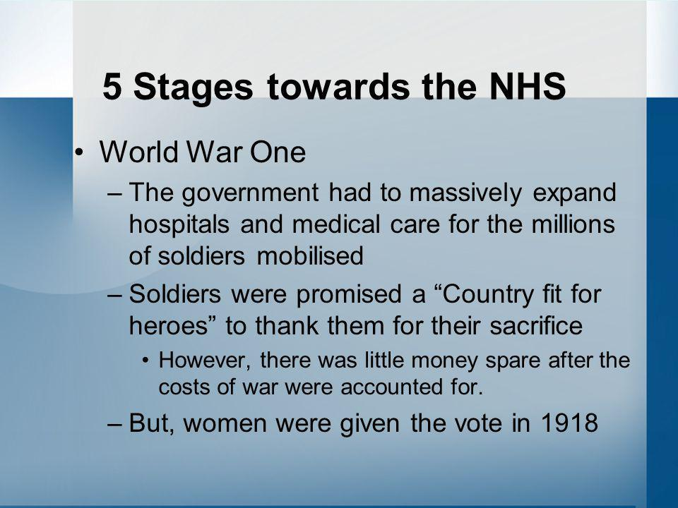 5 Stages towards the NHS World War One