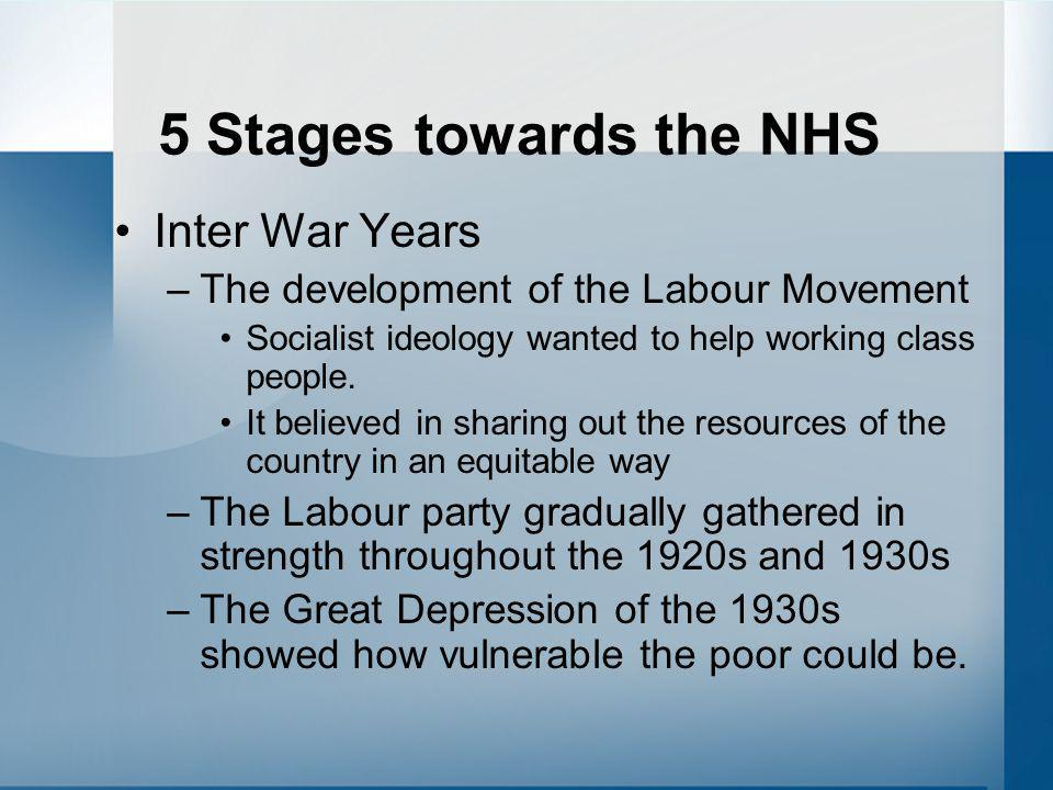 5 Stages towards the NHS Inter War Years