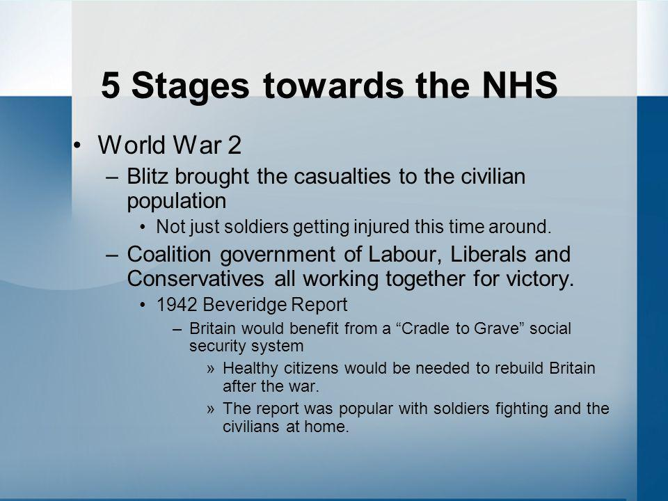 5 Stages towards the NHS World War 2
