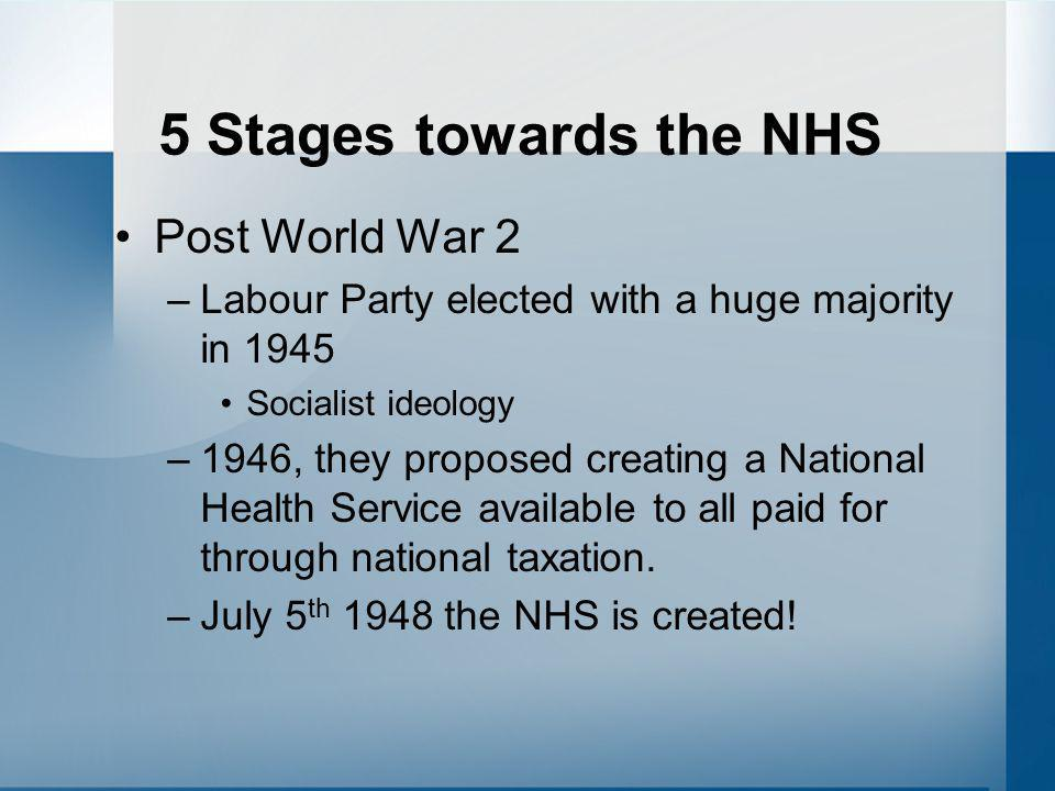 5 Stages towards the NHS Post World War 2