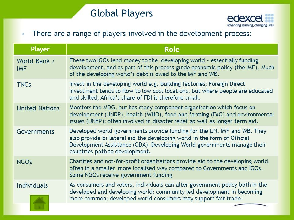 Global Players There are a range of players involved in the development process: Player. Role. World Bank / IMF.