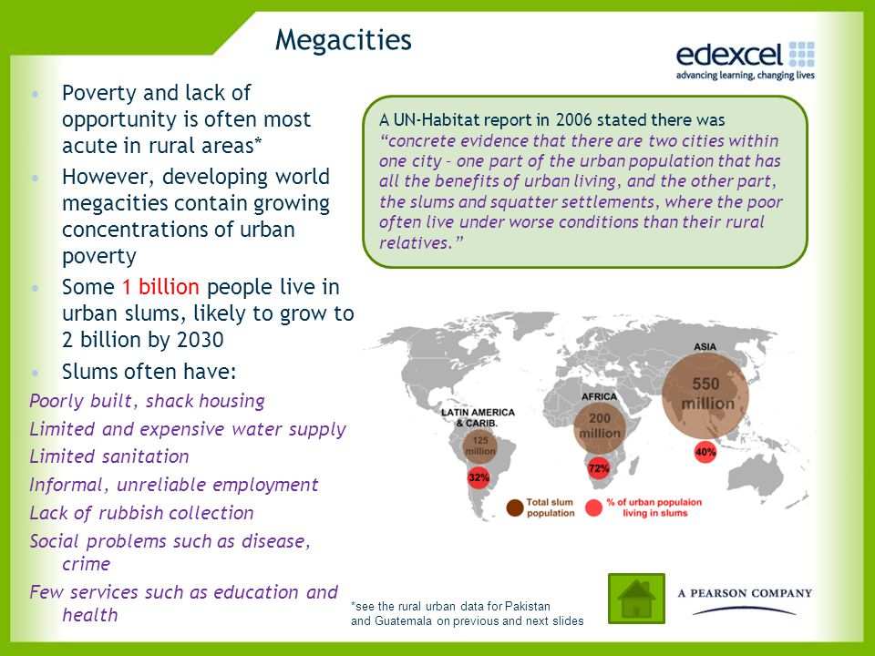 Megacities Poverty and lack of opportunity is often most acute in rural areas*