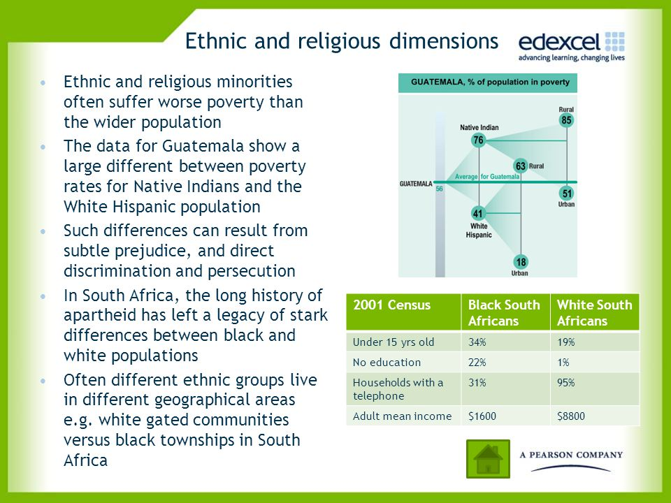 Ethnic and religious dimensions