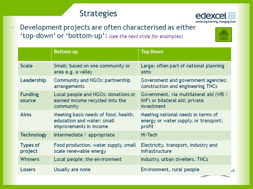 Strategies Development projects are often characterised as either 'top-down' or 'bottom-up': (see the next slide for examples)