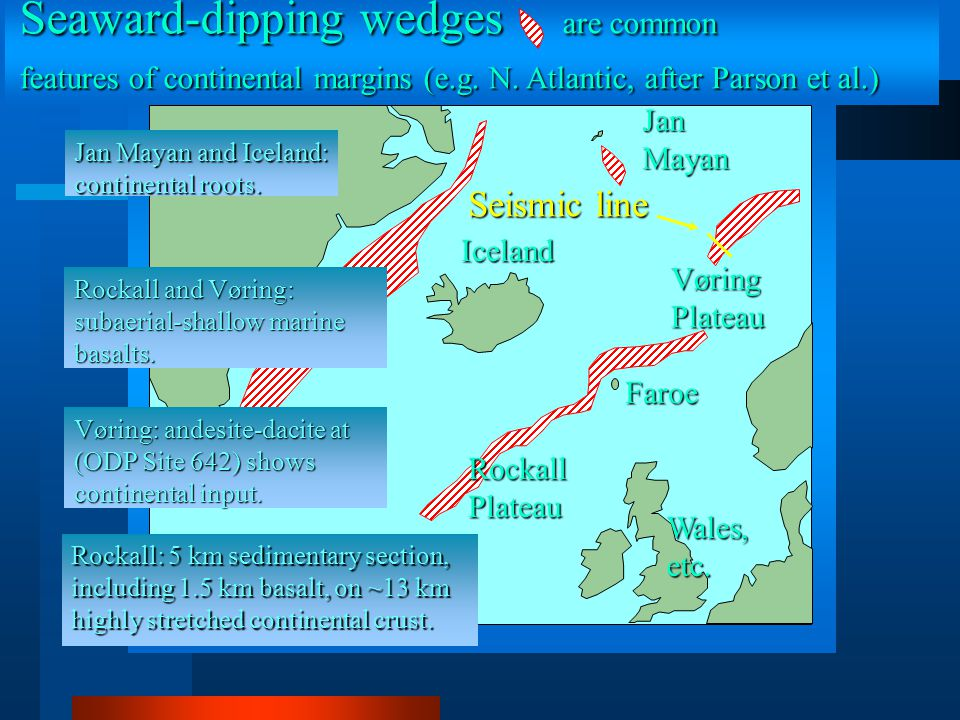 Seaward-dipping wedges are common features of continental margins (e.g. N. Atlantic, after Parson et al.)