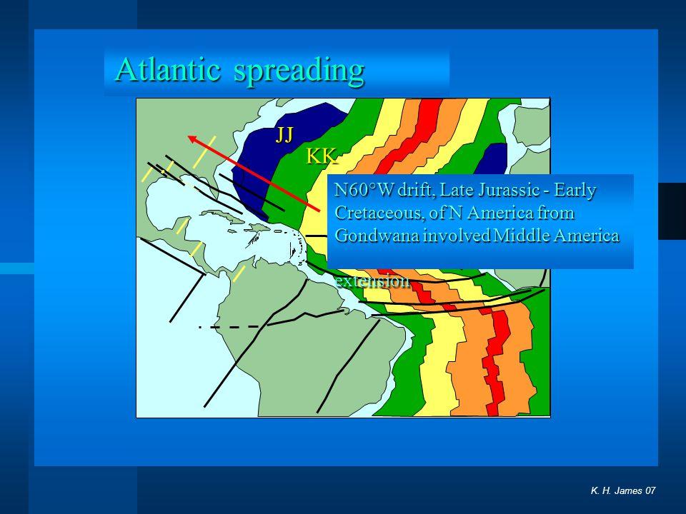 Atlantic spreading JJ KK