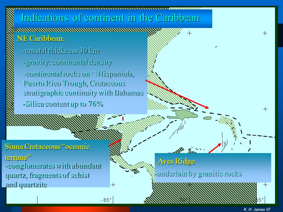 Indications of continent in the Caribbean