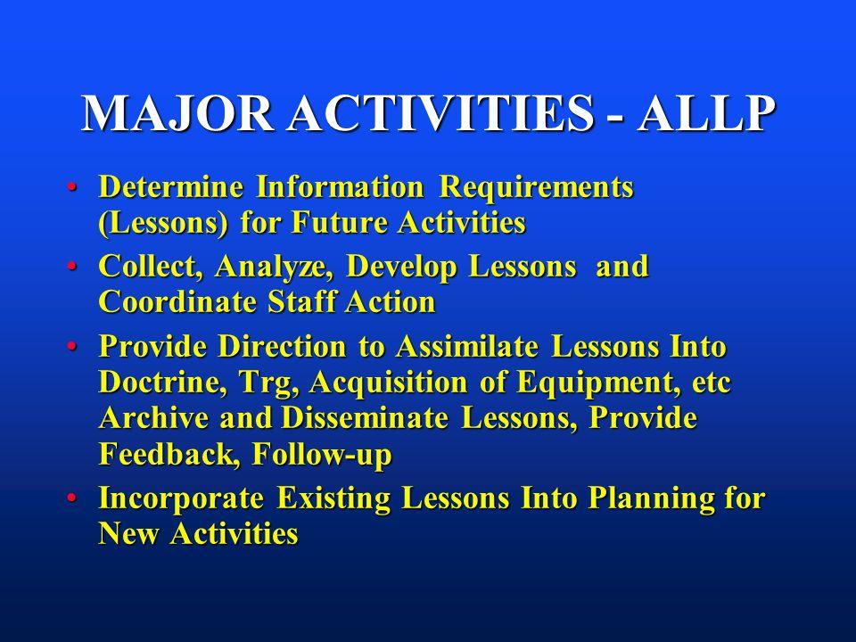 MAJOR ACTIVITIES - ALLP