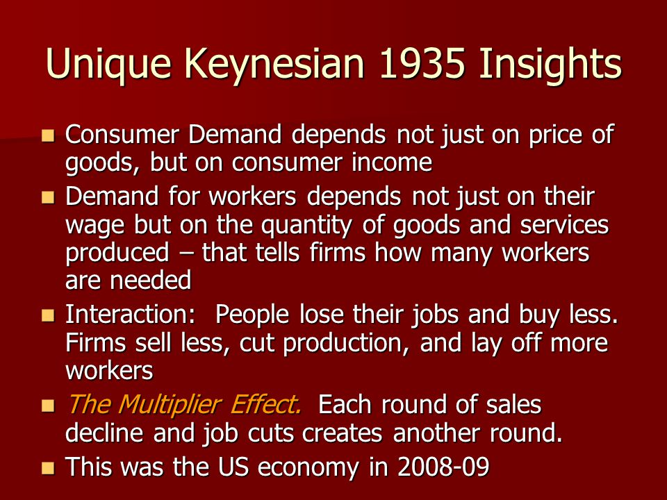 Unique Keynesian 1935 Insights