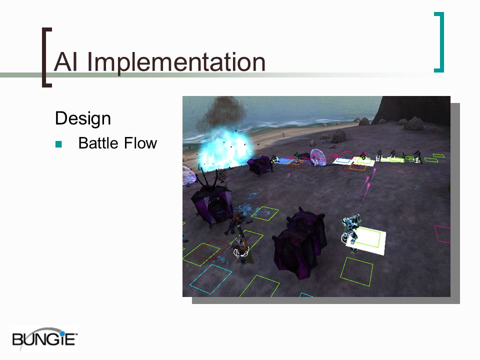 AI Implementation Design Battle Flow